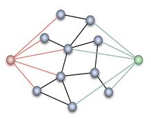 KEJ Parts Network